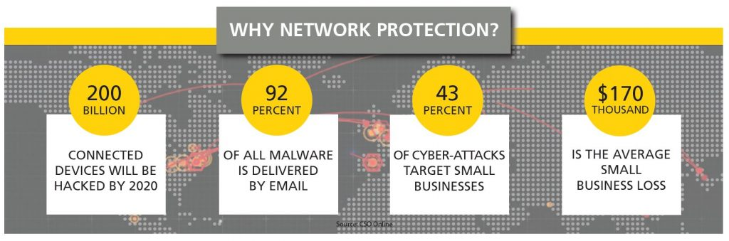 Why Network Security